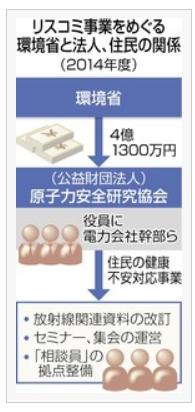 tky151125risukomi_web