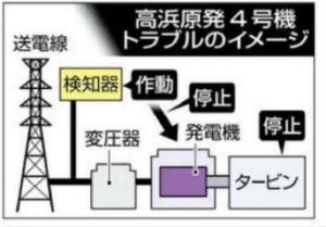 takahama02