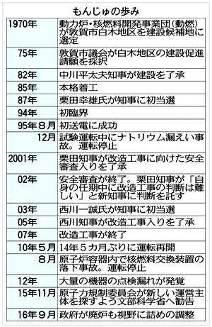 kenfukui160921_monjyu
