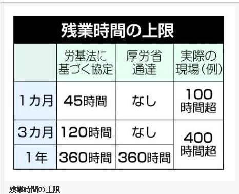 tky161009_kiseizangyo