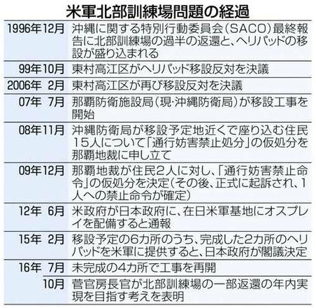 tokyo161023_beigun